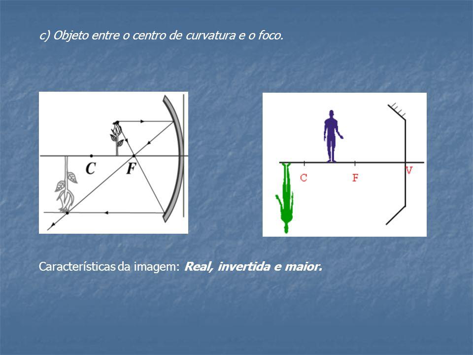 c) Objeto entre o centro de curvatura e o foco.