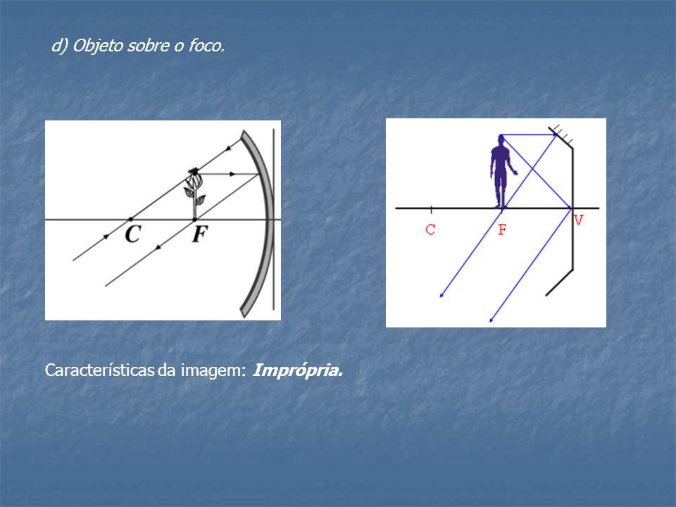 d) Objeto sobre o foco. Características da imagem: Imprópria.