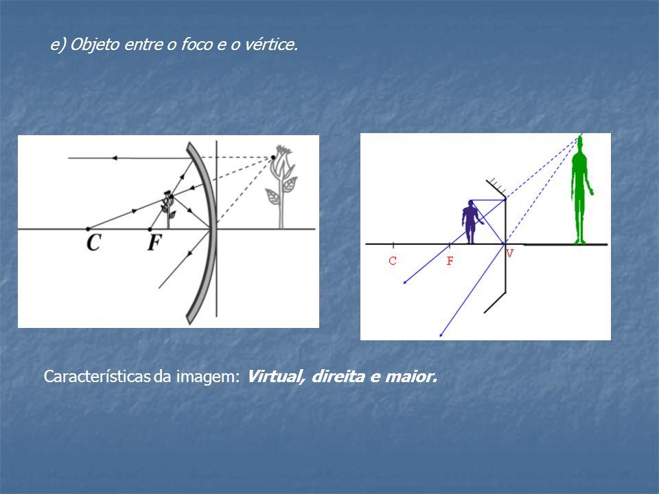 e) Objeto entre o foco e o vértice.