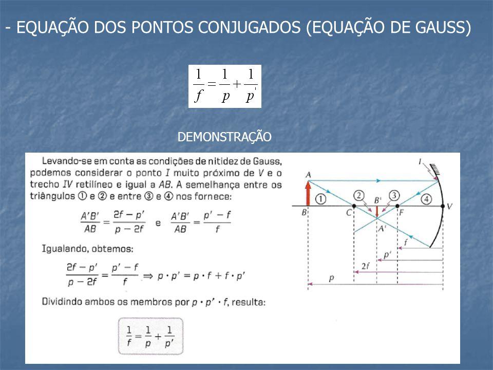 - EQUAÇÃO DOS PONTOS CONJUGADOS (EQUAÇÃO DE GAUSS)