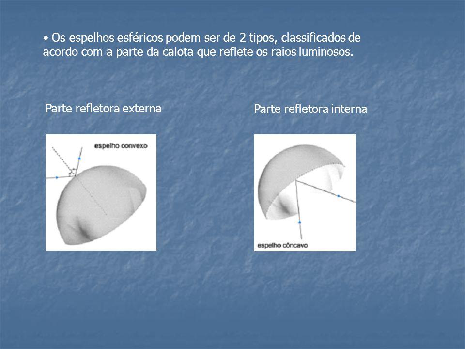 Os espelhos esféricos podem ser de 2 tipos, classificados de acordo com a parte da calota que reflete os raios luminosos.