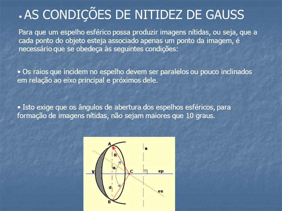 AS CONDIÇÕES DE NITIDEZ DE GAUSS