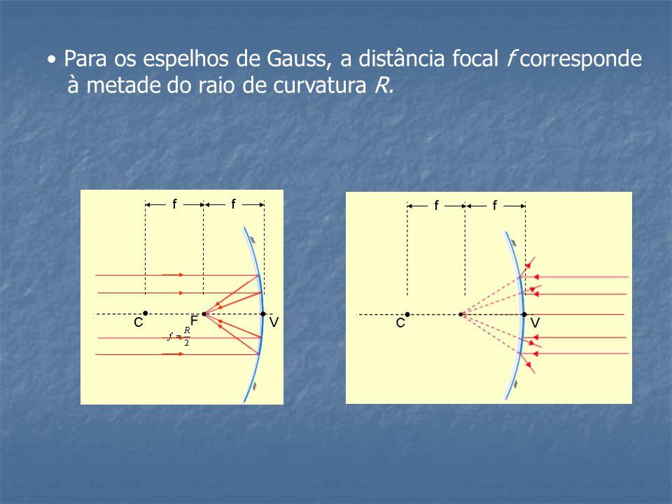Para os espelhos de Gauss, a distância focal f corresponde