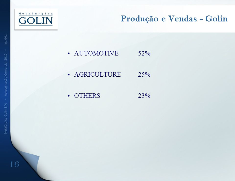 Produção e Vendas - Golin
