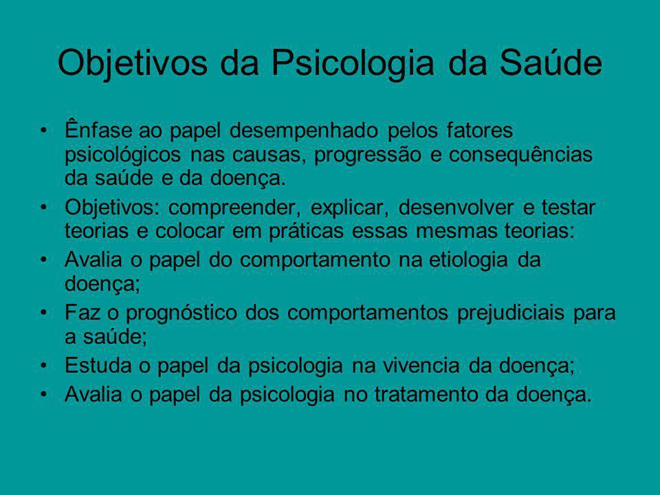 Objetivos da Psicologia da Saúde