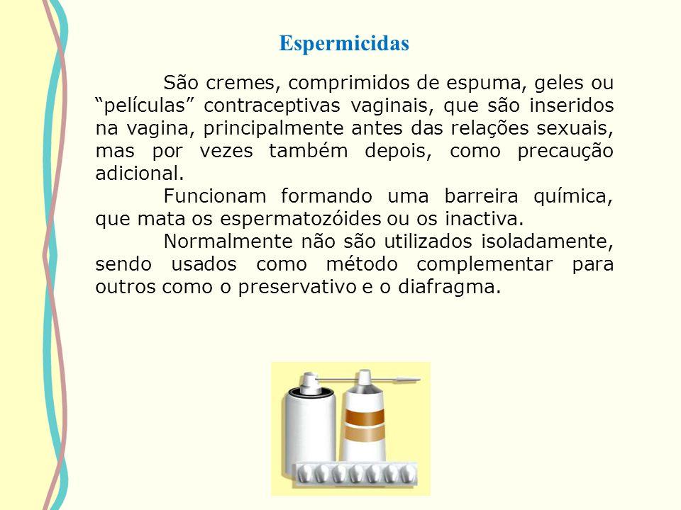 Espermicidas