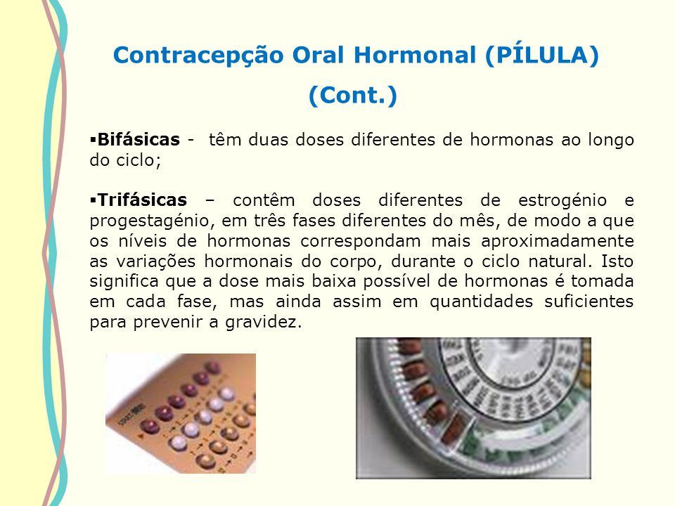 Contracepção Oral Hormonal (PÍLULA)