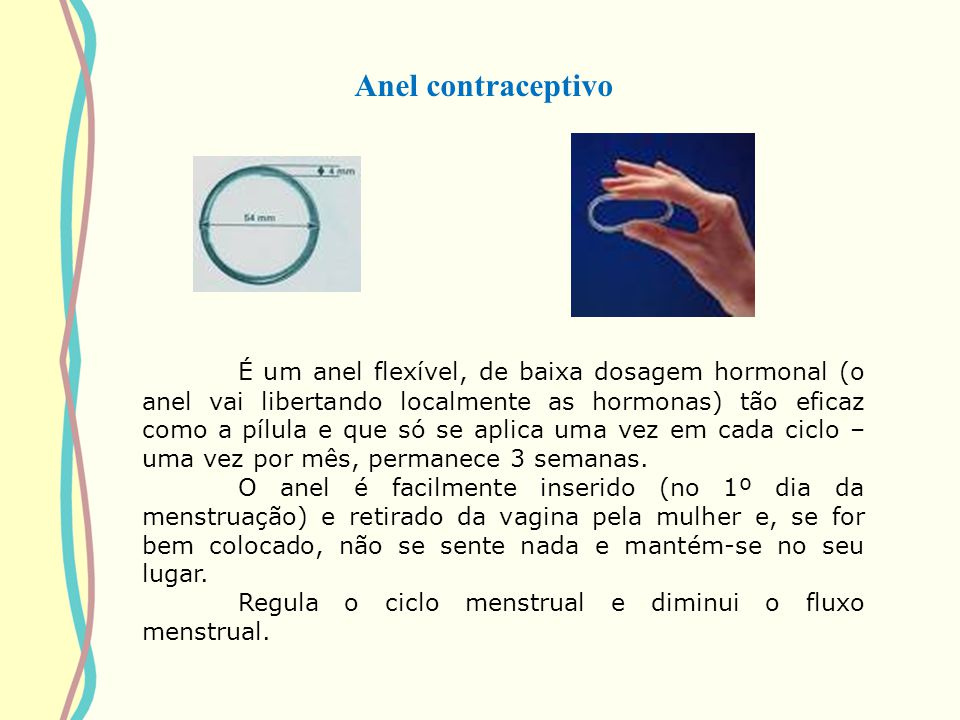 Anel contraceptivo
