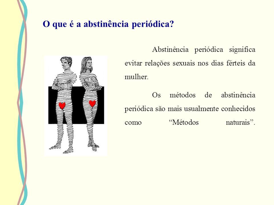 O que é a abstinência periódica