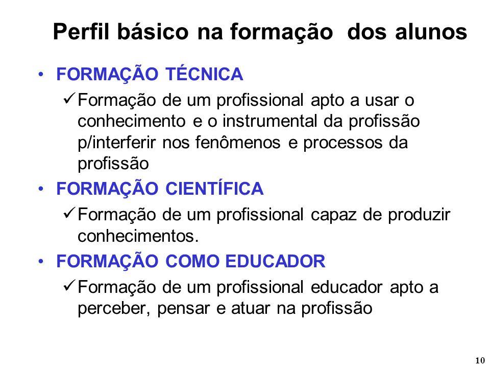 Perfil básico na formação dos alunos