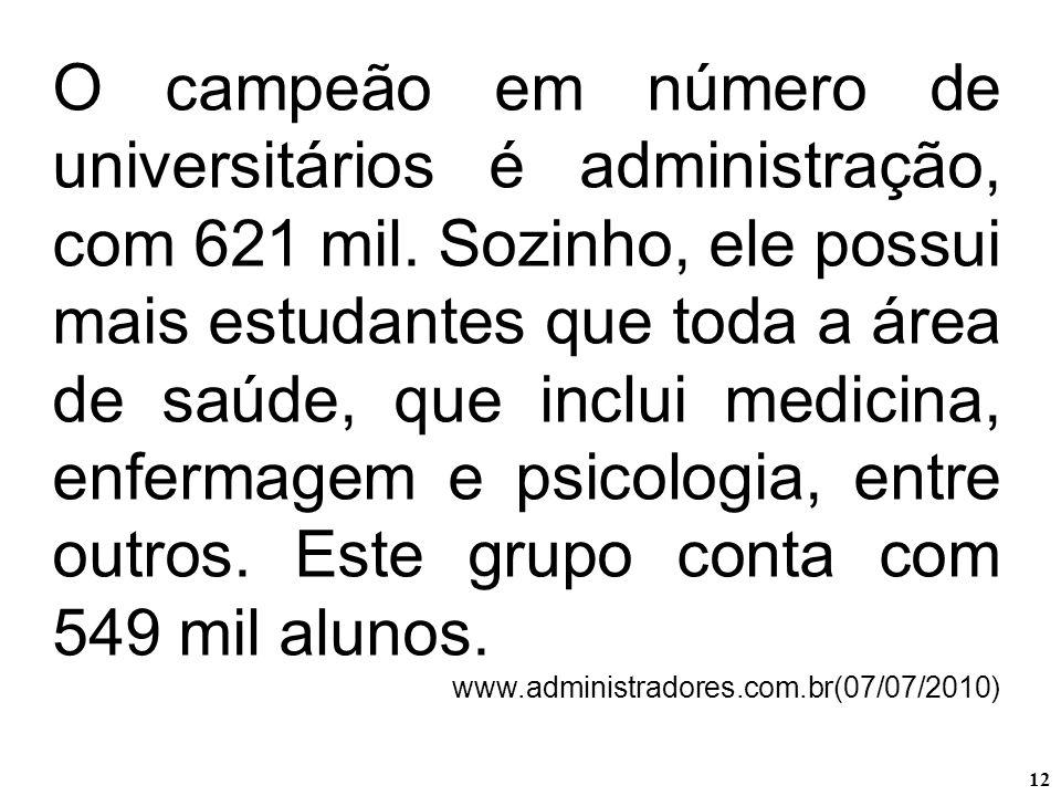 O campeão em número de universitários é administração, com 621 mil