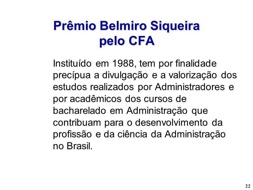 Prêmio Belmiro Siqueira pelo CFA