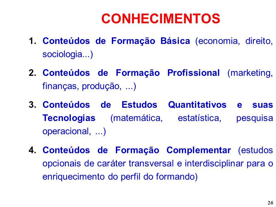 CONHECIMENTOS Conteúdos de Formação Básica (economia, direito, sociologia...)