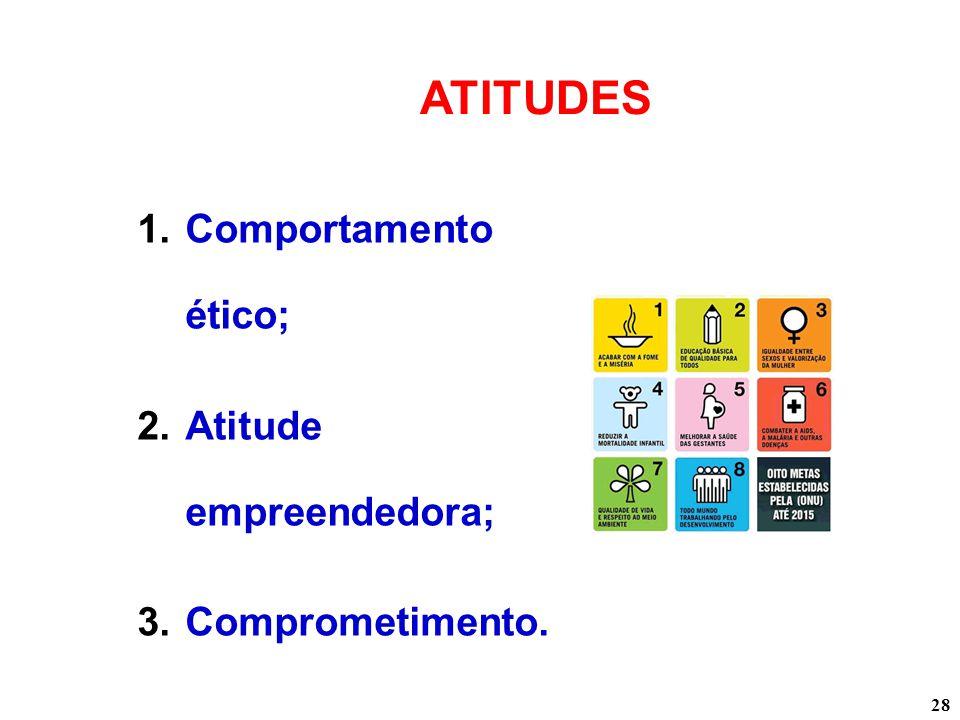 ATITUDES Comportamento ético; Atitude empreendedora; Comprometimento.