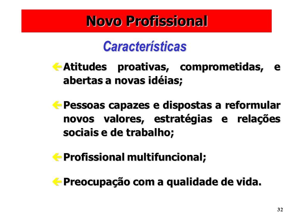 Características Novo Profissional