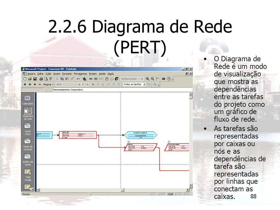 2.2.6 Diagrama de Rede (PERT)