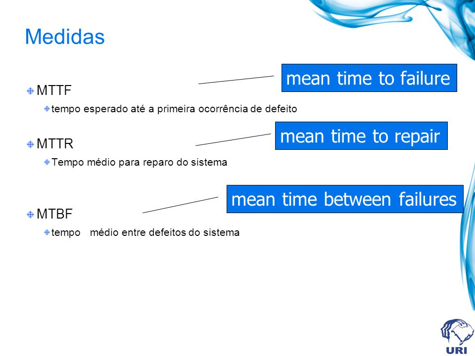 Medidas mean time to failure mean time to repair
