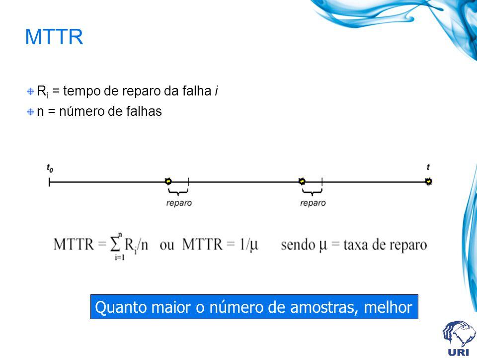 MTTR Quanto maior o número de amostras, melhor