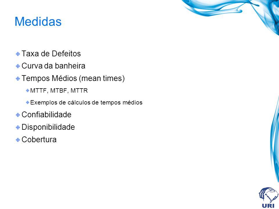Medidas Taxa de Defeitos Curva da banheira Tempos Médios (mean times)