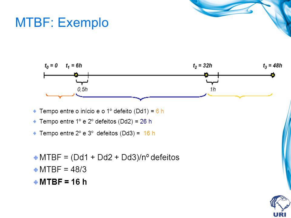 MTBF: Exemplo MTBF = (Dd1 + Dd2 + Dd3)/nº defeitos MTBF = 48/3