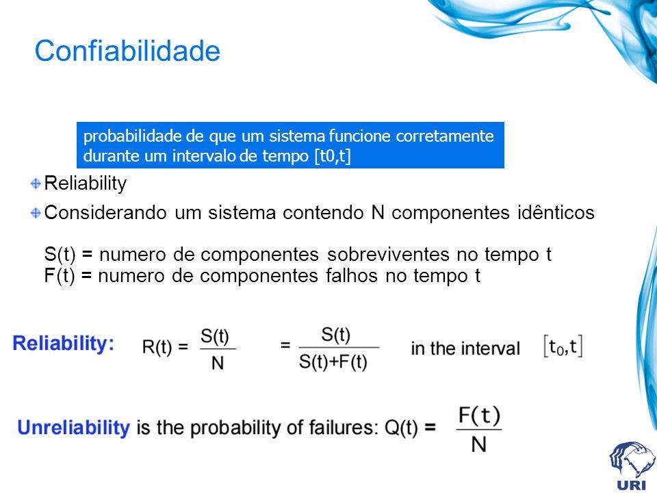Confiabilidade Reliability