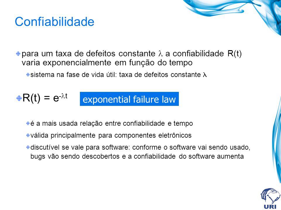 Confiabilidade R(t) = e-t exponential failure law