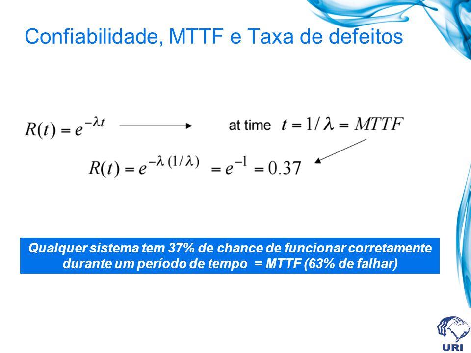 Confiabilidade, MTTF e Taxa de defeitos