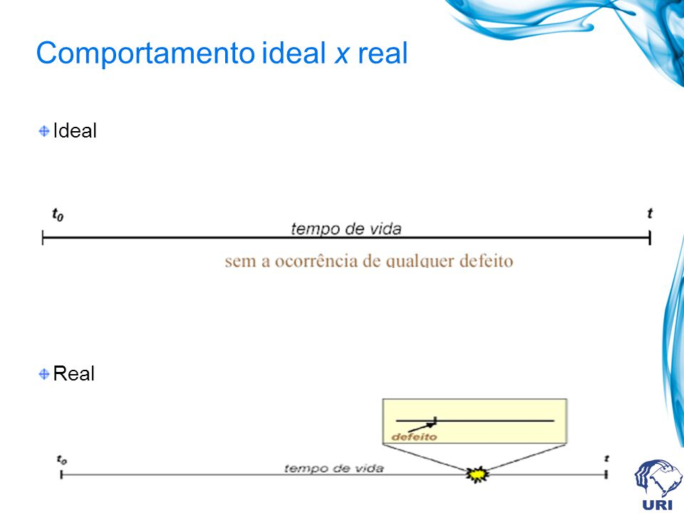 Comportamento ideal x real