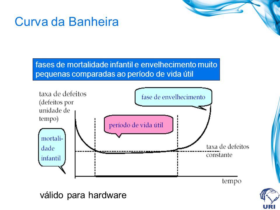 Curva da Banheira válido para hardware