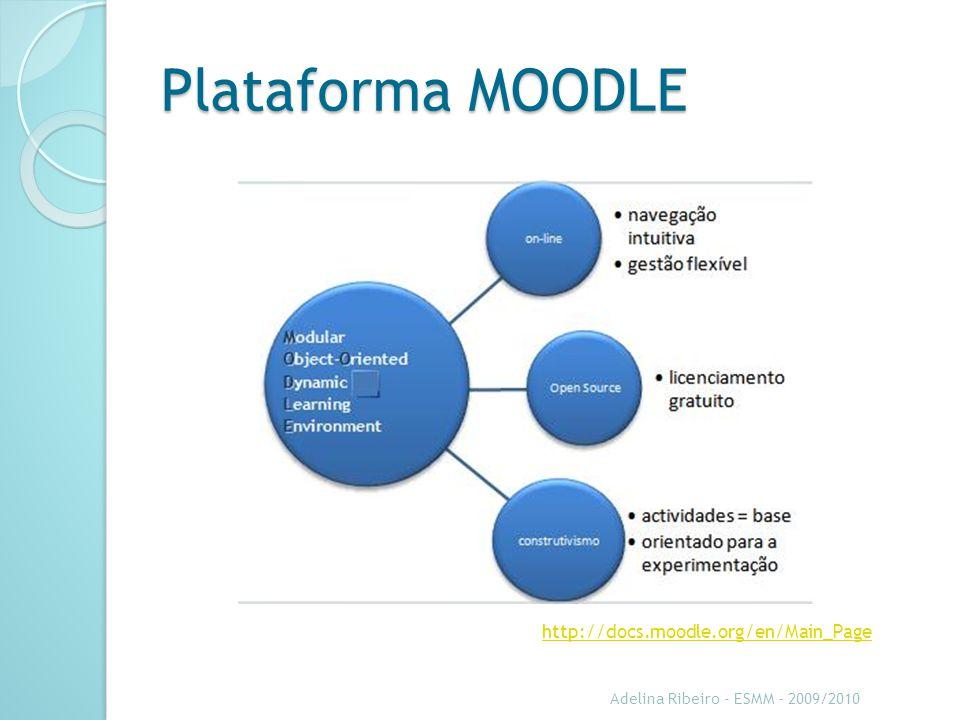 Plataforma MOODLE http://docs.moodle.org/en/Main_Page