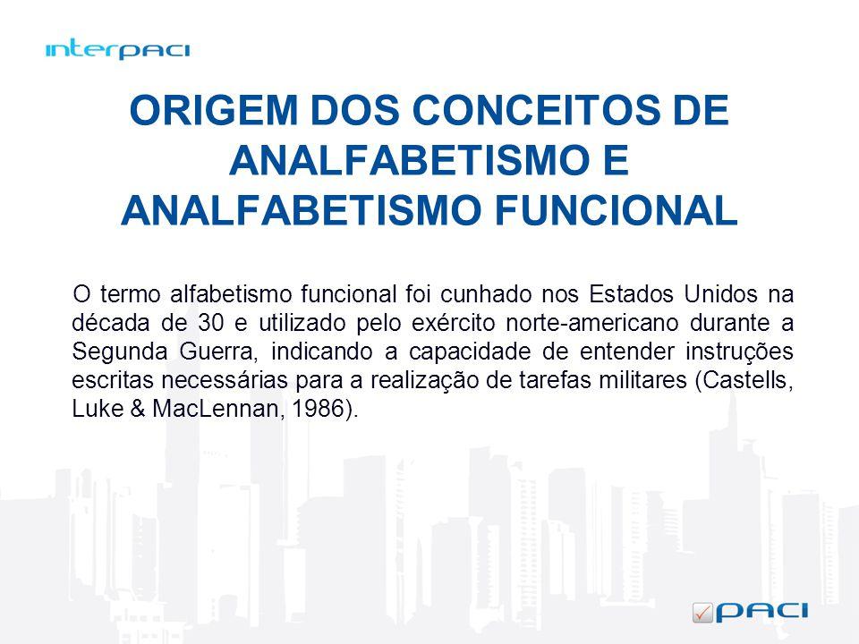 ORIGEM DOS CONCEITOS DE ANALFABETISMO E ANALFABETISMO FUNCIONAL