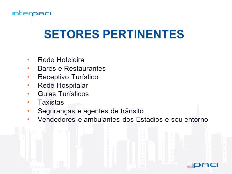 SETORES PERTINENTES s Rede Hoteleira Bares e Restaurantes