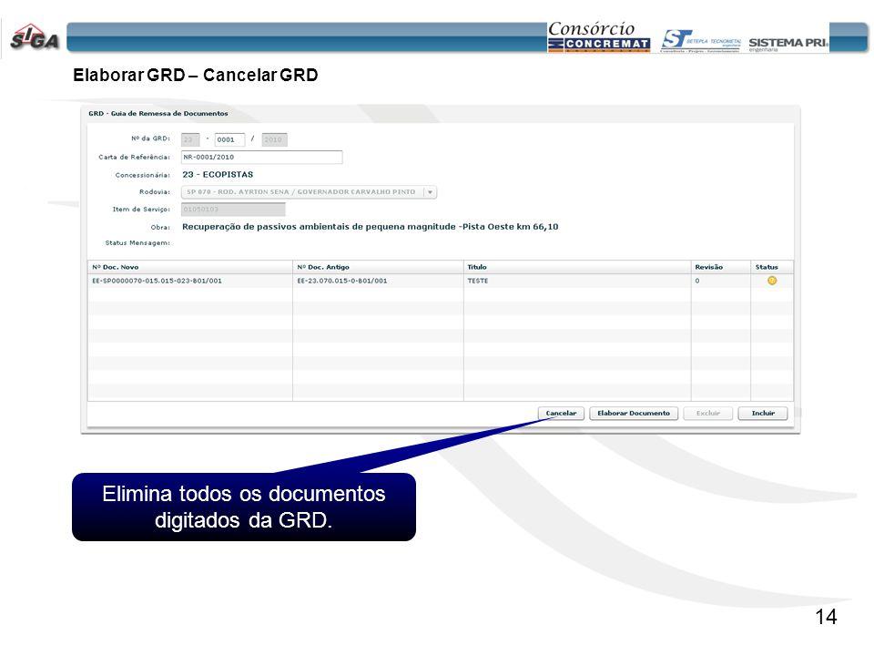 Elaborar GRD – Cancelar GRD