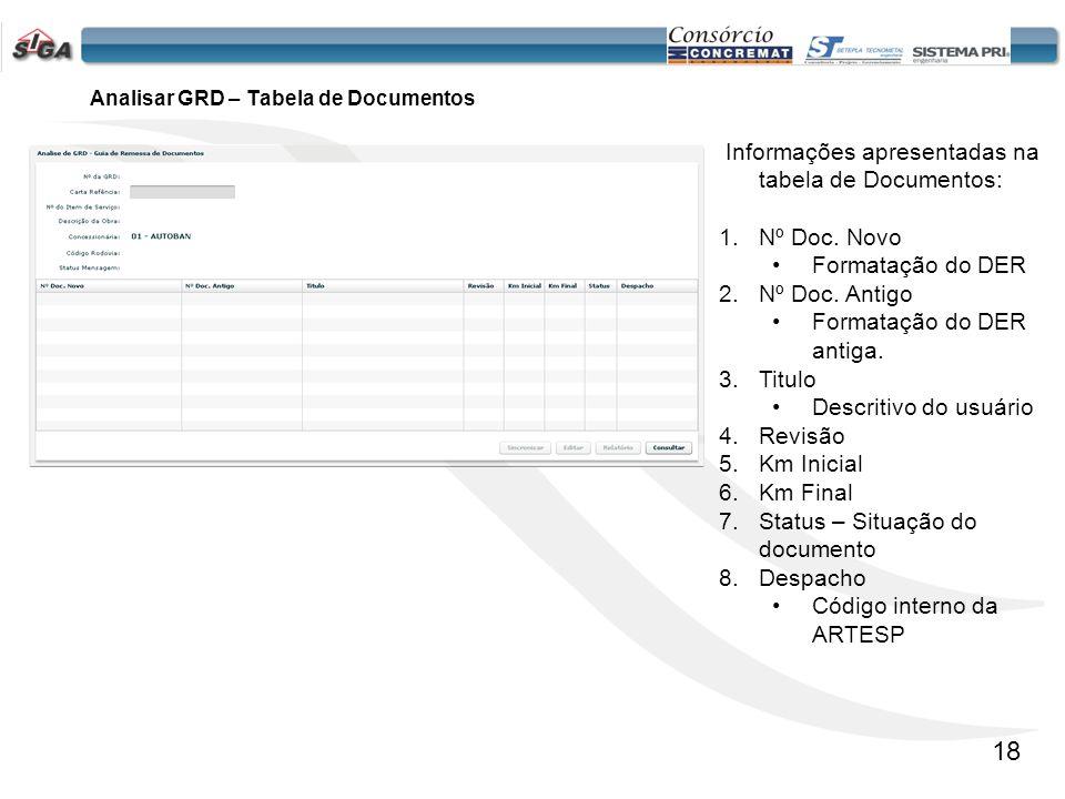 Analisar GRD – Tabela de Documentos