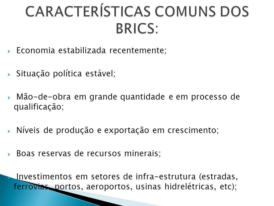 CARACTERÍSTICAS COMUNS DOS BRICS: