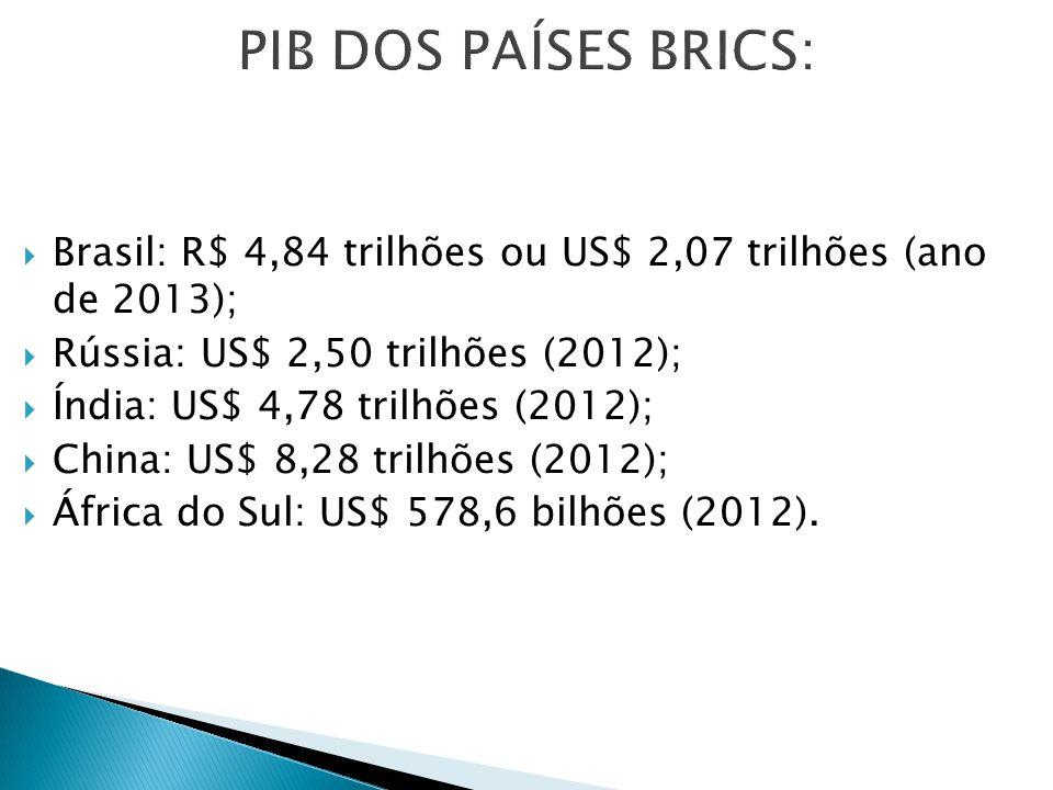 PIB DOS PAÍSES BRICS: Brasil: R$ 4,84 trilhões ou US$ 2,07 trilhões (ano de 2013); Rússia: US$ 2,50 trilhões (2012);