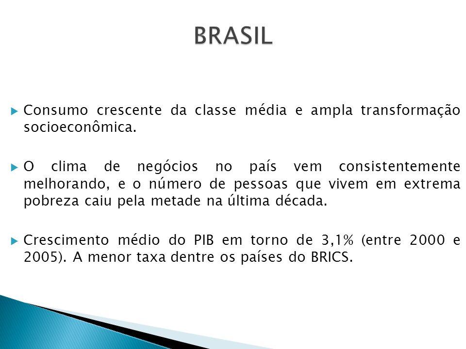 BRASIL Consumo crescente da classe média e ampla transformação socioeconômica.
