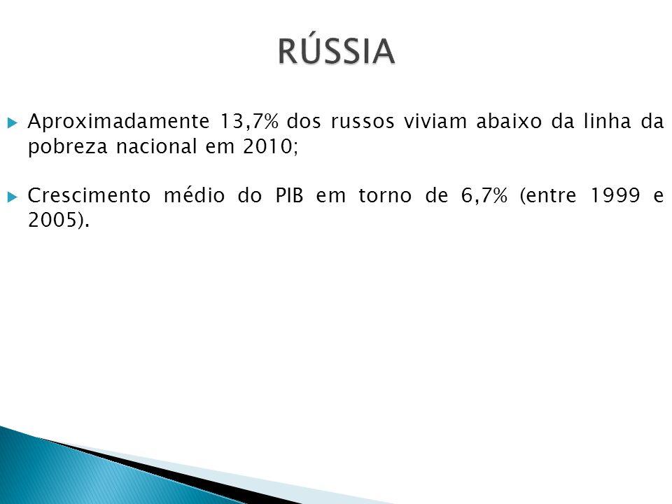 RÚSSIA Aproximadamente 13,7% dos russos viviam abaixo da linha da pobreza nacional em 2010;