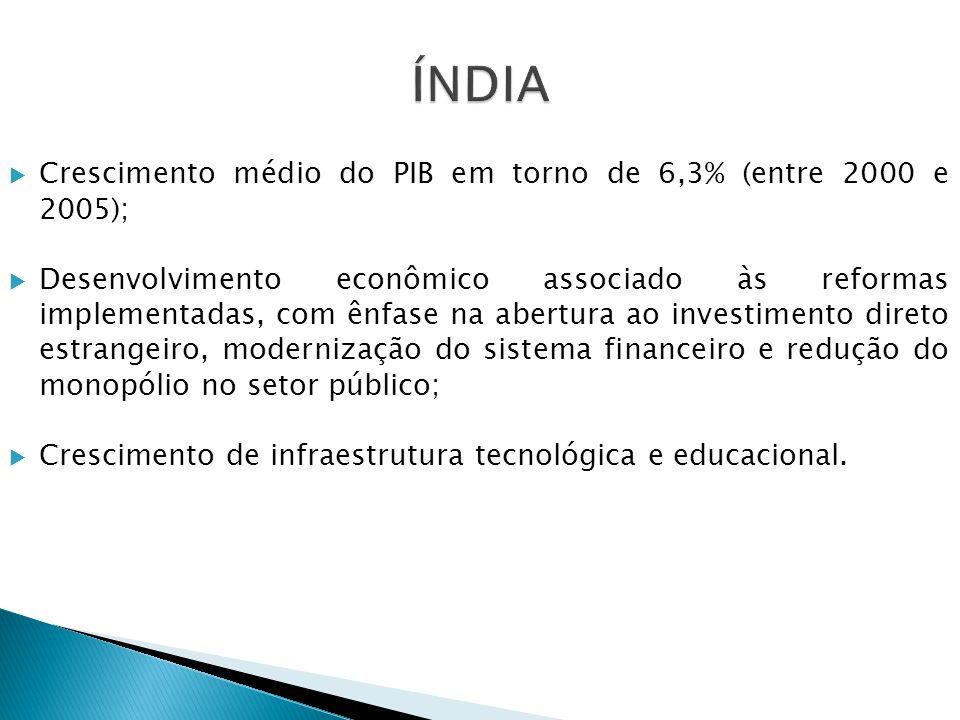 ÍNDIA Crescimento médio do PIB em torno de 6,3% (entre 2000 e 2005);