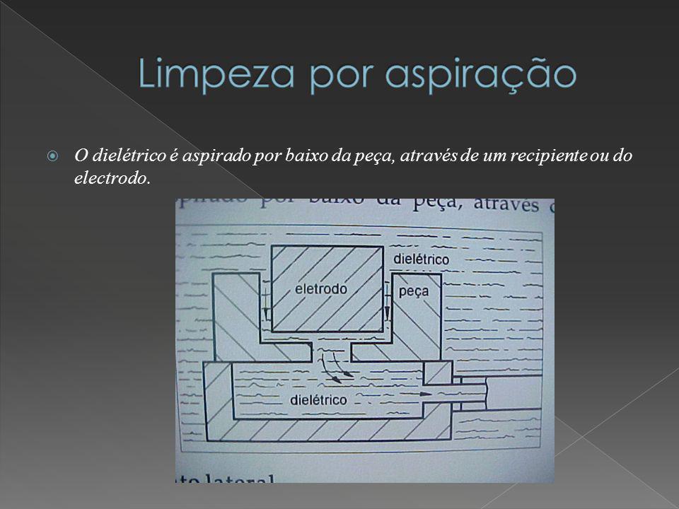 Limpeza por aspiração O dielétrico é aspirado por baixo da peça, através de um recipiente ou do electrodo.