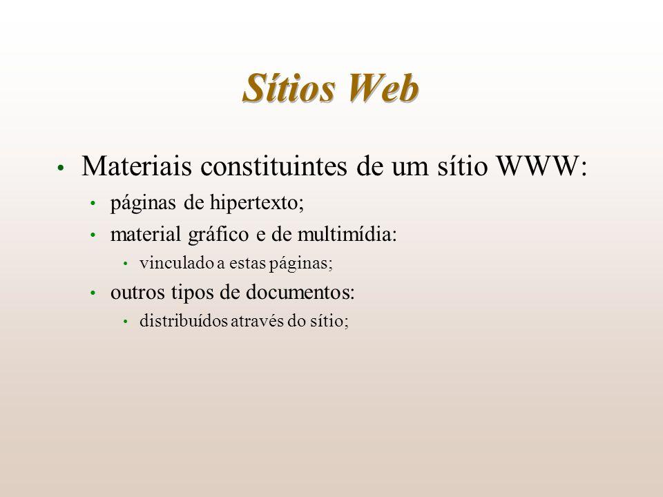 Sítios Web Materiais constituintes de um sítio WWW: