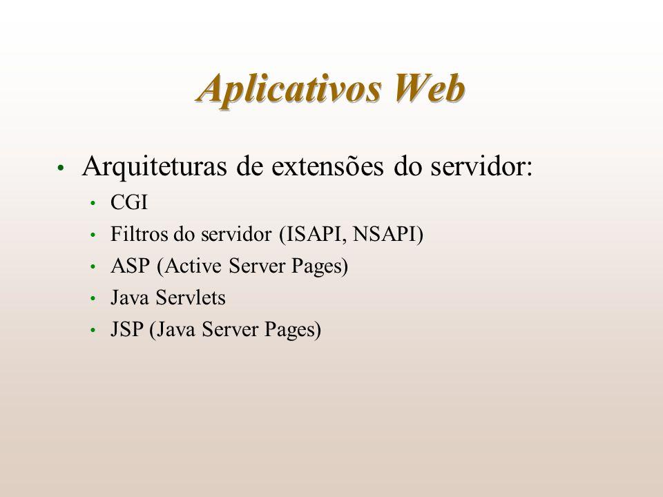 Aplicativos Web Arquiteturas de extensões do servidor: CGI