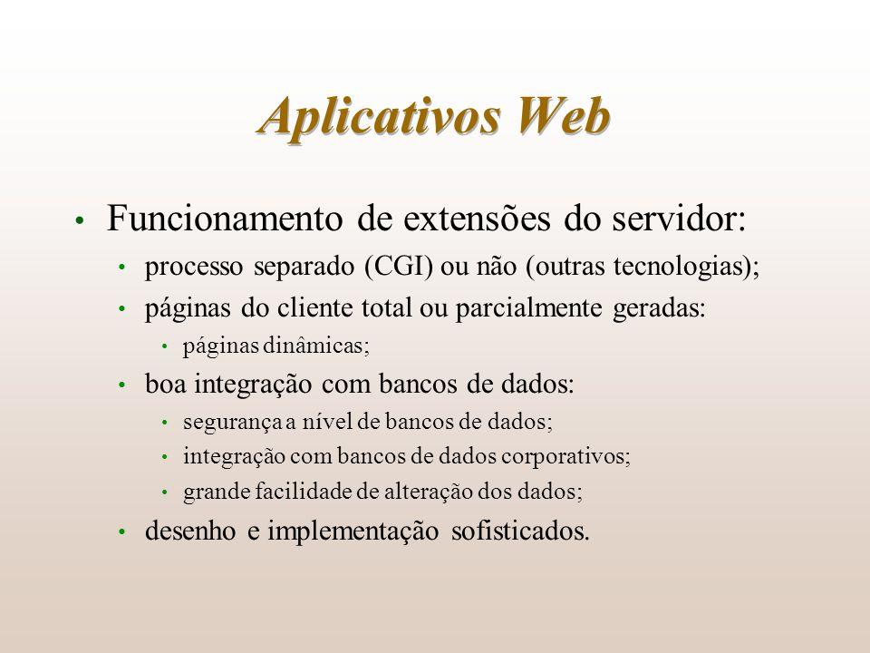 Aplicativos Web Funcionamento de extensões do servidor: