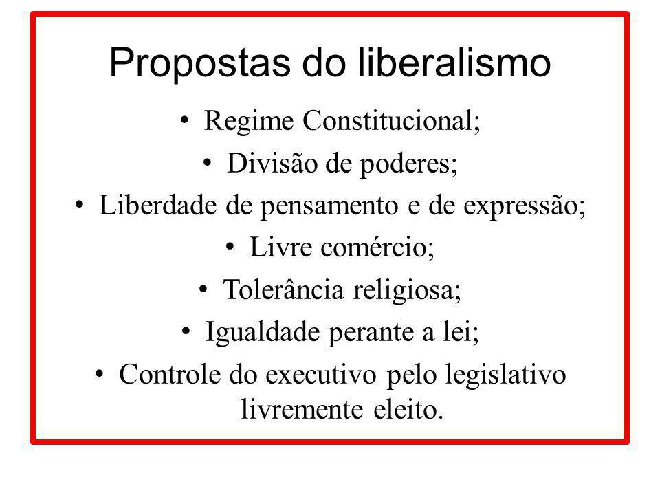 Propostas do liberalismo