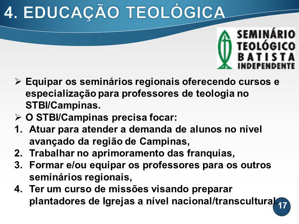 4. EDUCAÇÃO TEOLÓGICA Equipar os seminários regionais oferecendo cursos e especialização para professores de teologia no STBI/Campinas.