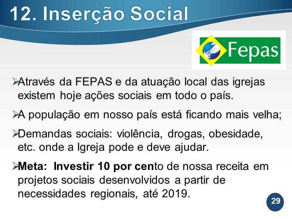 12. Inserção Social Através da FEPAS e da atuação local das igrejas existem hoje ações sociais em todo o país.