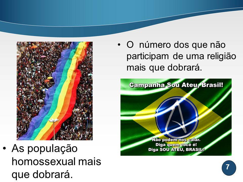 As população homossexual mais que dobrará.