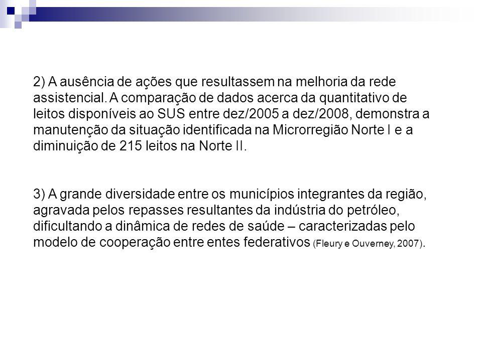 Tabela 2 – Royalties e participações especiais anuais em valores correntes e per capita (em reais), Ano 2005 a 2008, por município da Região Norte Fluminense.