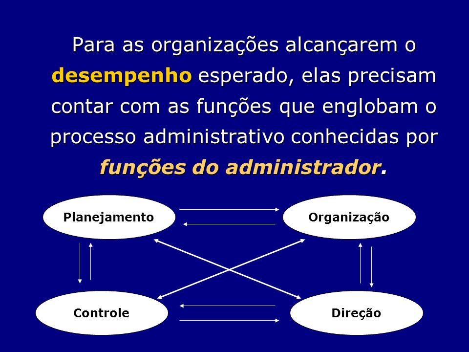 Para as organizações alcançarem o desempenho esperado, elas precisam contar com as funções que englobam o processo administrativo conhecidas por funções do administrador.