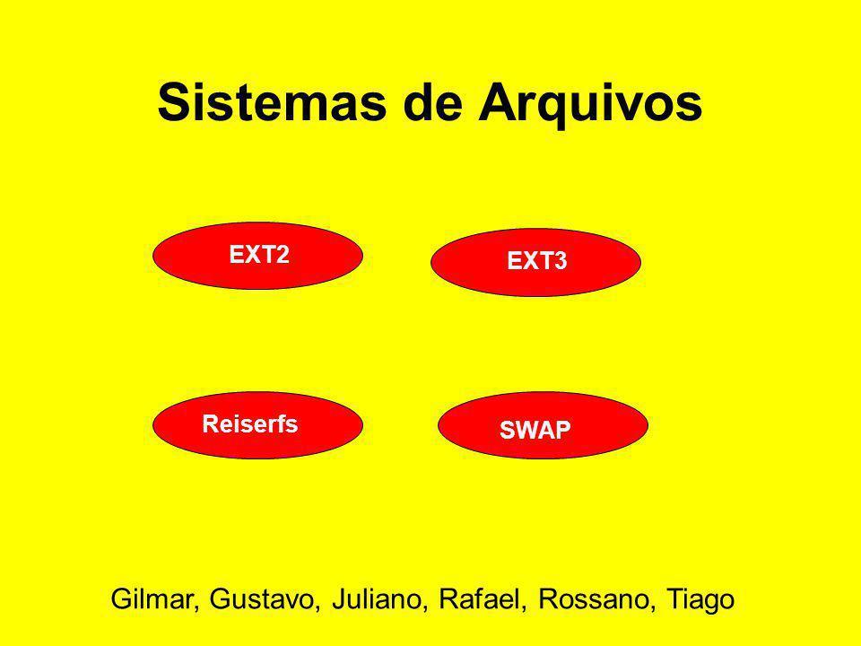 Sistemas de Arquivos Gilmar, Gustavo, Juliano, Rafael, Rossano, Tiago